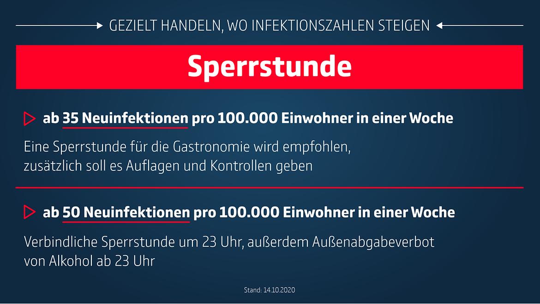 Coronavirus Covid 19 In Deutschland Und Baden Wurttemberg
