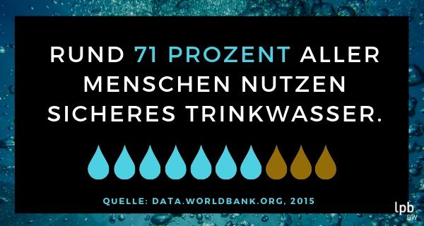 Trinkwasserversorgung